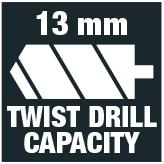 Twist drill 13